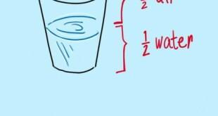 pół szklanki