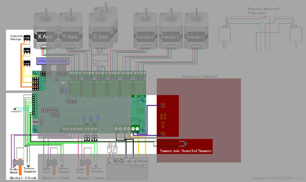 połączenie termistorów, krańcówek, stołu grzewczego i grzałki ekstrudera prusy i3