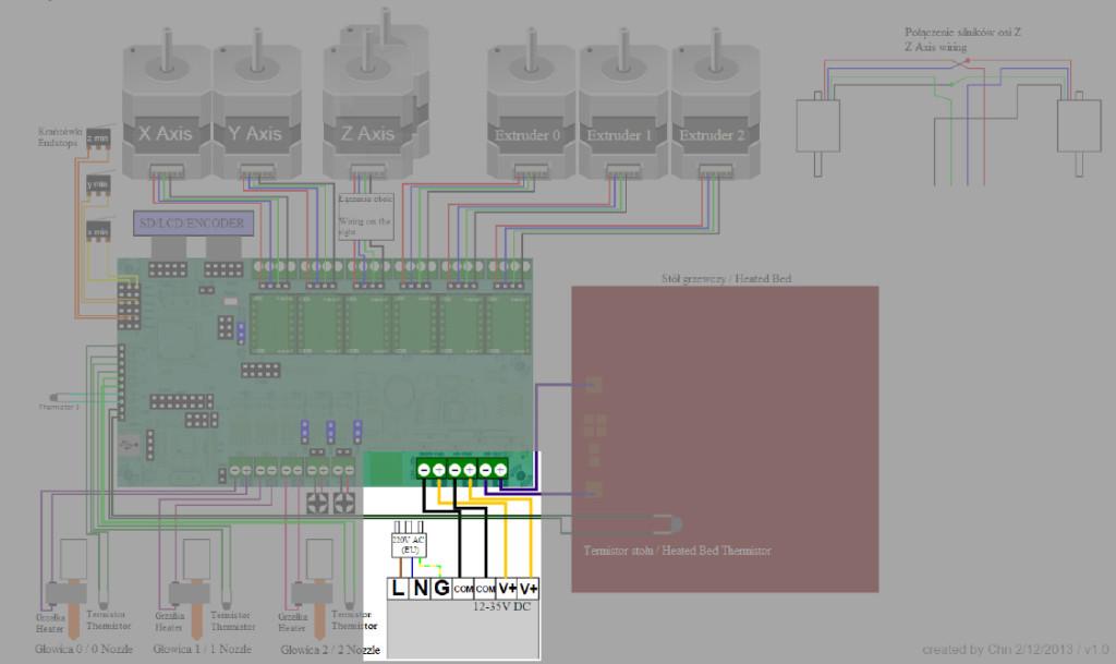 schemat połączenia zasilacza i elektroniki drukarki 3d
