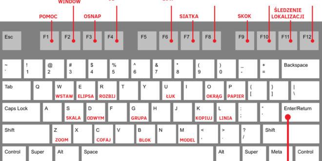 Skróty klawiszowe AutoCAD